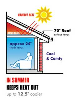 home insulation in summer