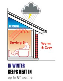 how insulation work in the winter
