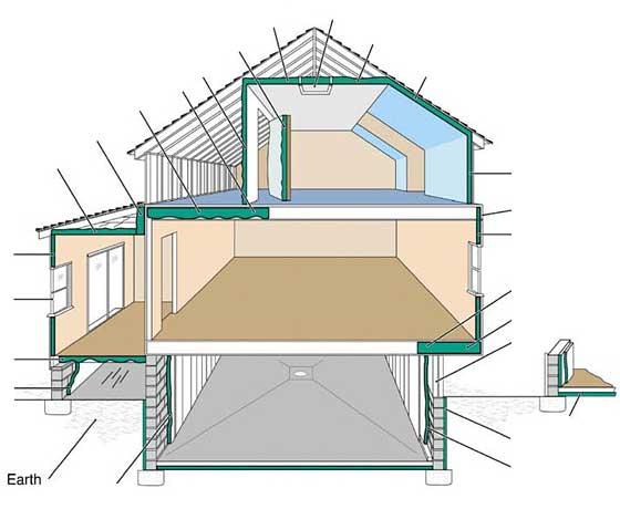 where to insulate your home